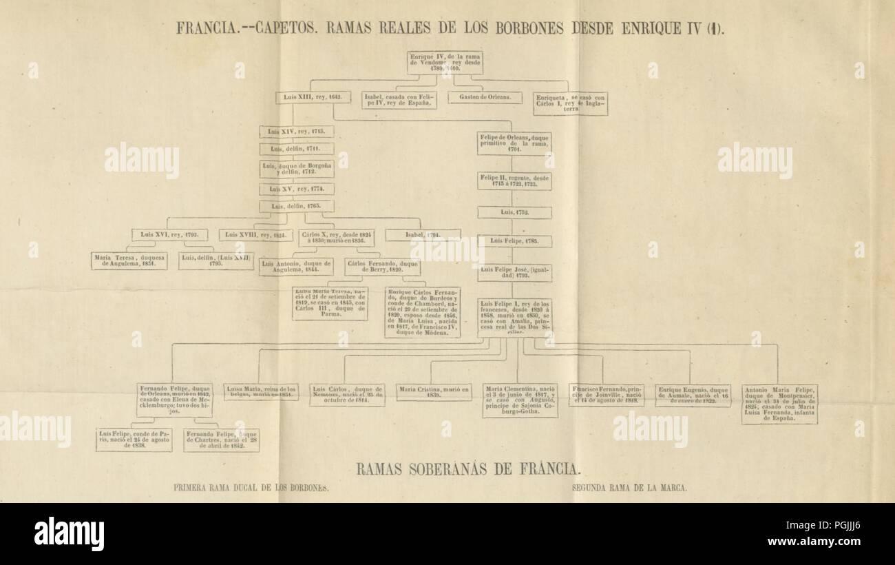 Image  from page 573 of 'Historia universal, desde los tiempos más remotos hasta nuestros días' . - Stock Image
