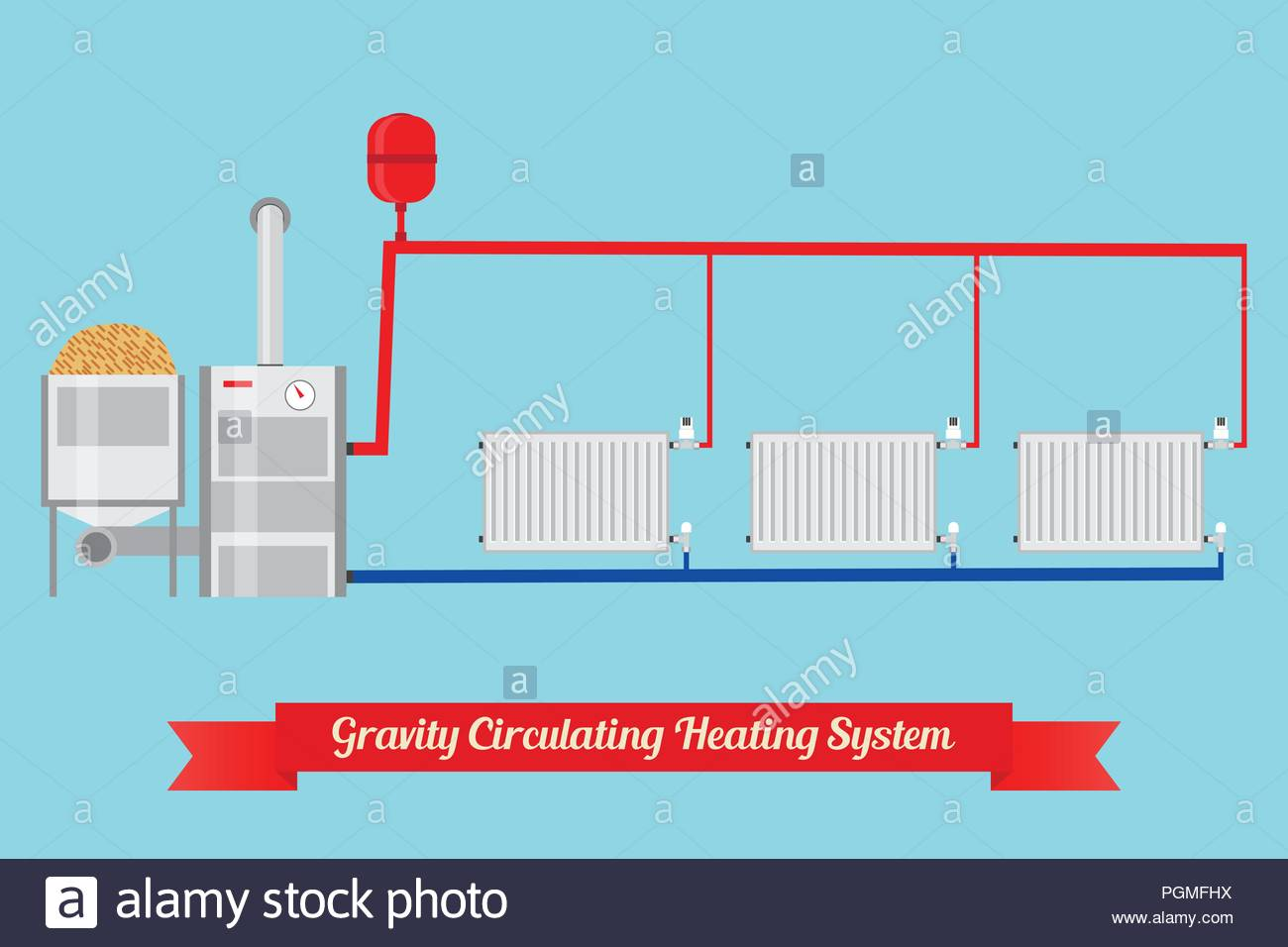 Heating System Water Pump Stock Photos & Heating System Water Pump ...