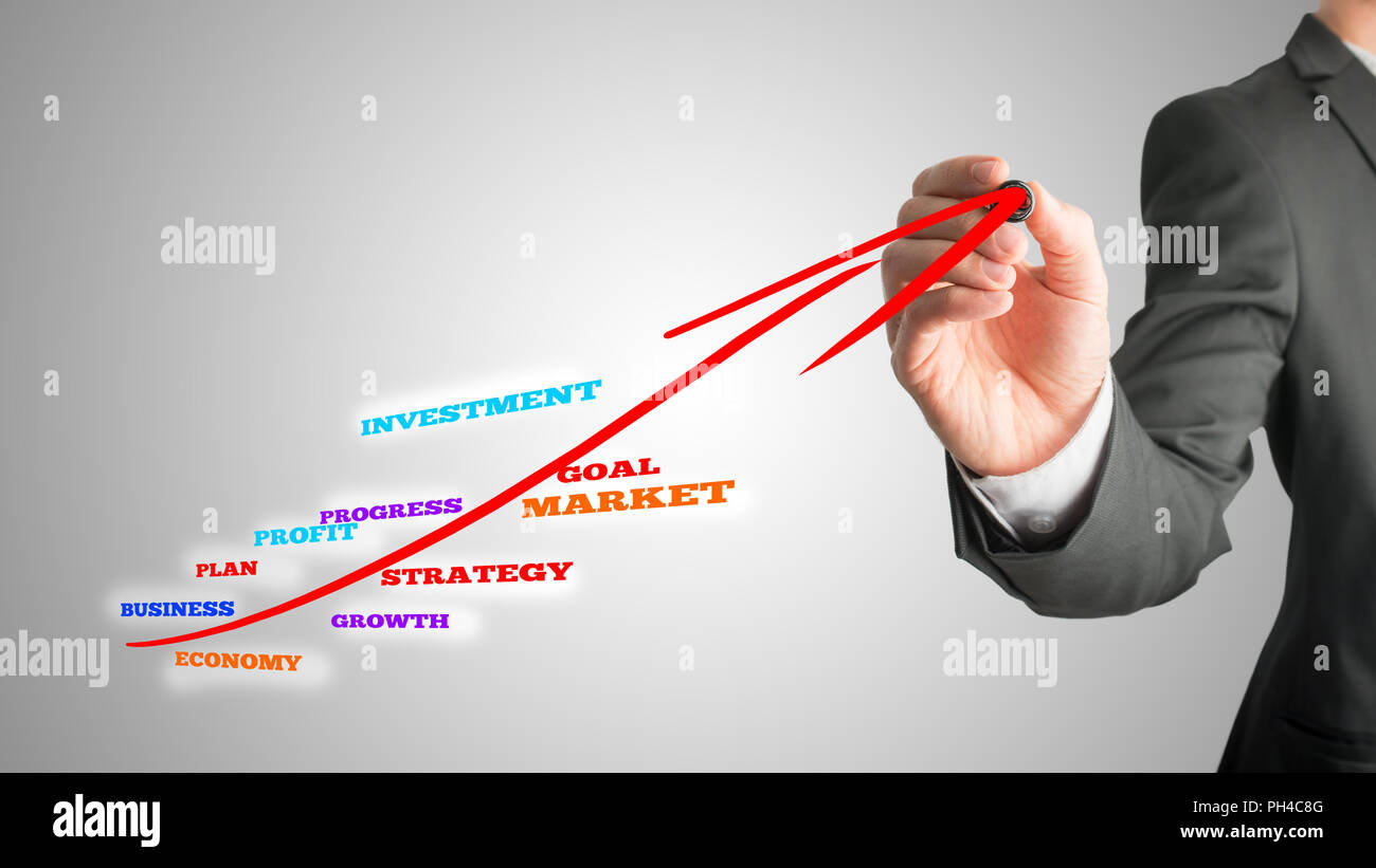 Businessman Drawing A Planning Flow Chart Around A Red Arrow