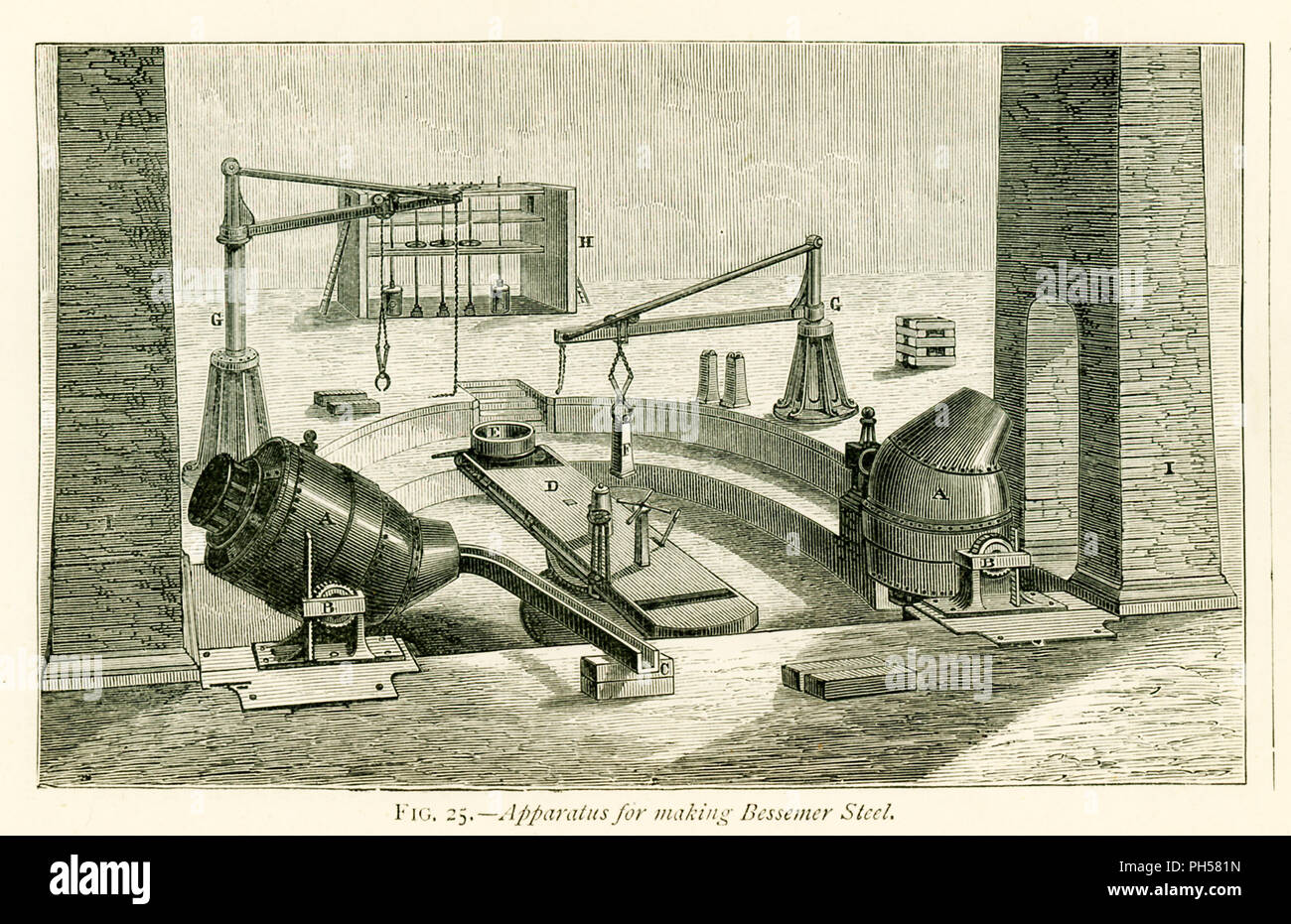 This illustration dates to the 1870s and shows the apparatur for making Bessemer steel. The Bessemer process was the first method discovered for mass-producing steel. It was named for Sir Henry Bessemer of England. The vessel, converter,  in which it took place, is an egg-shaped vessel, about 3.5 feet in diameter, made of wrought iron in two parts and lined in the inside with a thick infusible coating made from ground fire-bricks and a certain kind of sandstone. The two parts are united by flanges strongly bolted together, and the converter swings on trunnions, one of which is hollow and admit - Stock Image