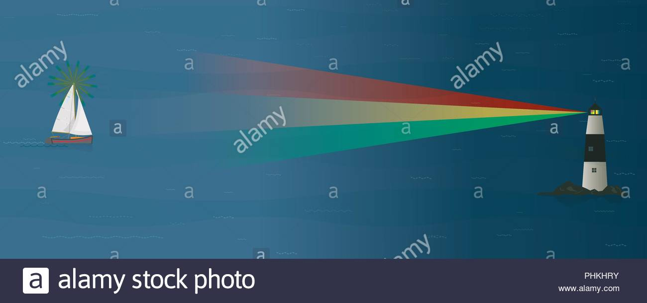 Sailboat being guided by Sector Lights from Lighthouse at Night, Skill and Experience, Navigation, Guiding Lights, Trust, Following the light, vector - Stock Image