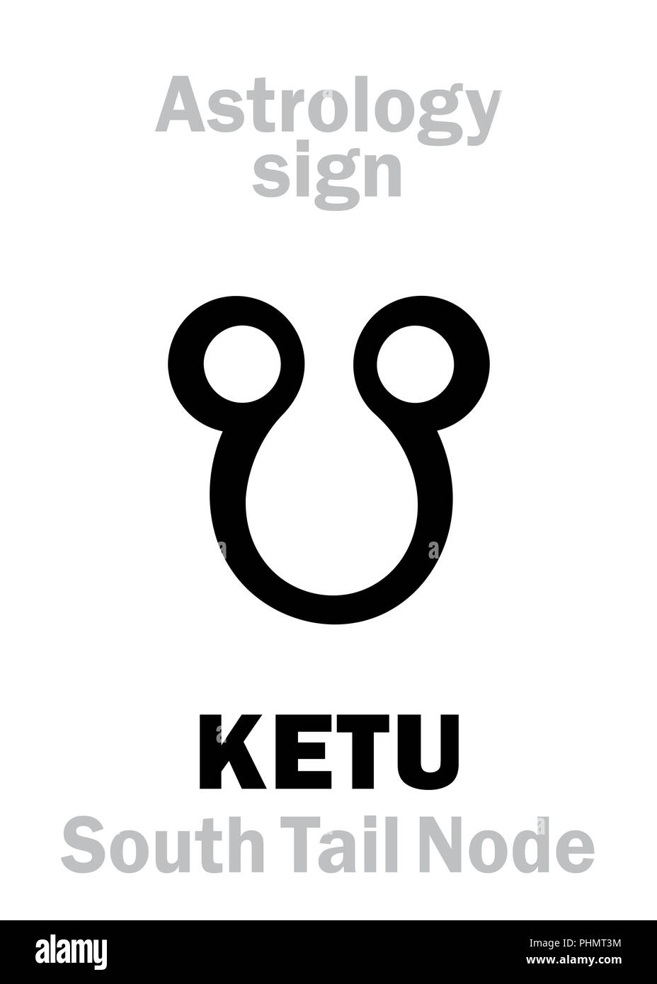 Astrology: KETU (Cauda Draconis) Stock Photo
