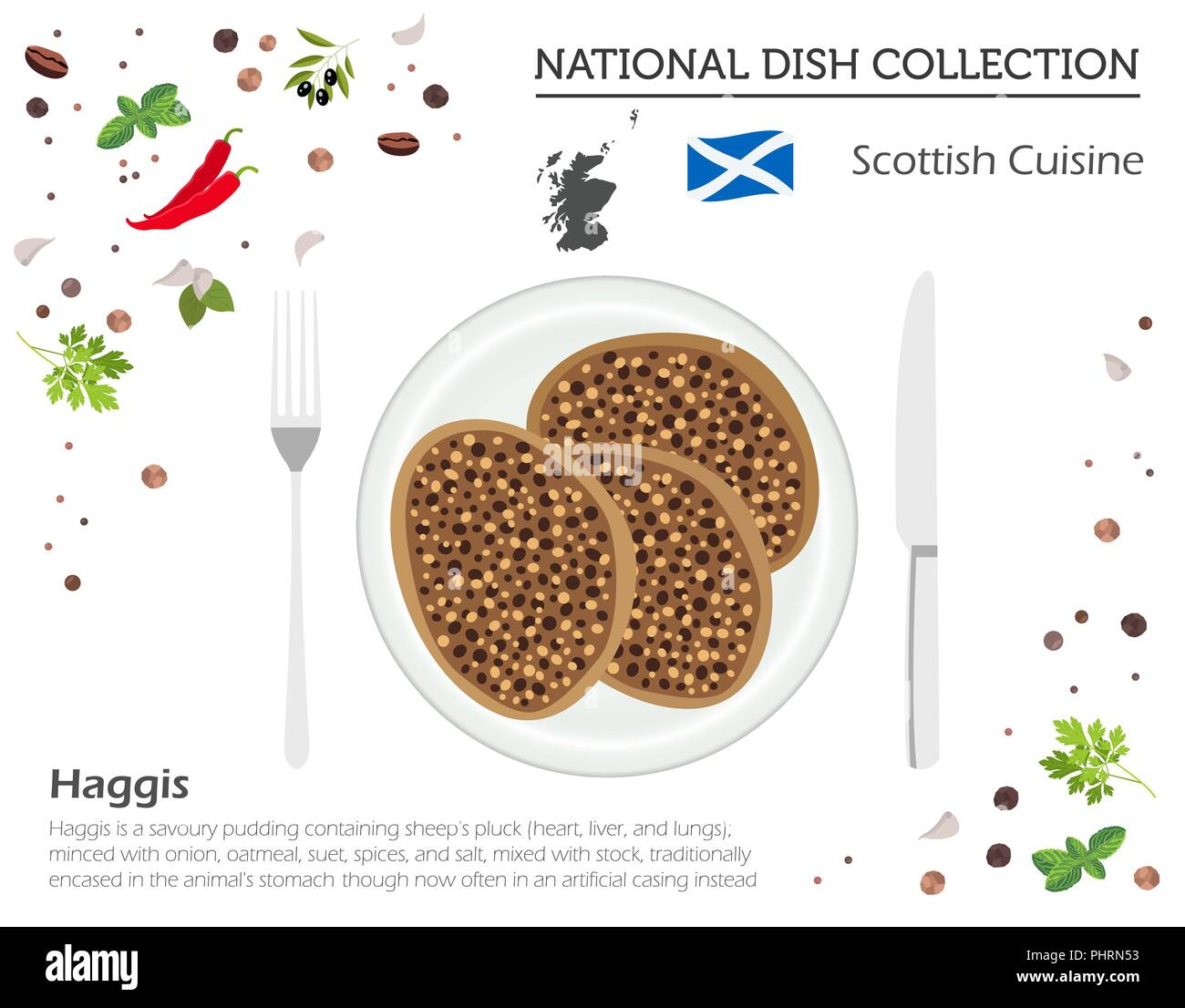 Scottish Cuisine. European national dish collection. Haggis isolated on white, infographic. Vector illustration Stock Vector