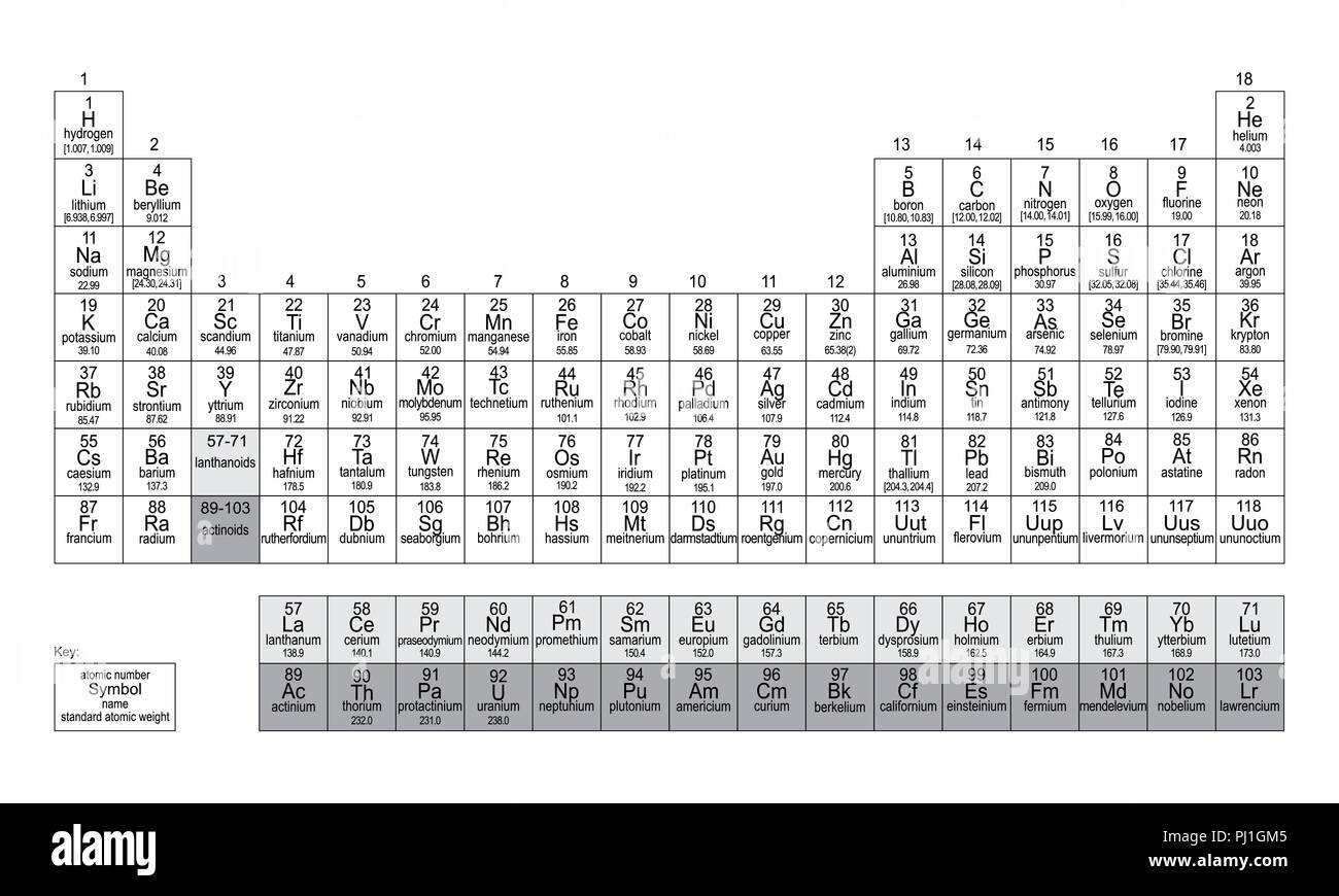 Illustration Of A Detailed Periodic Table Of The Elements Stock