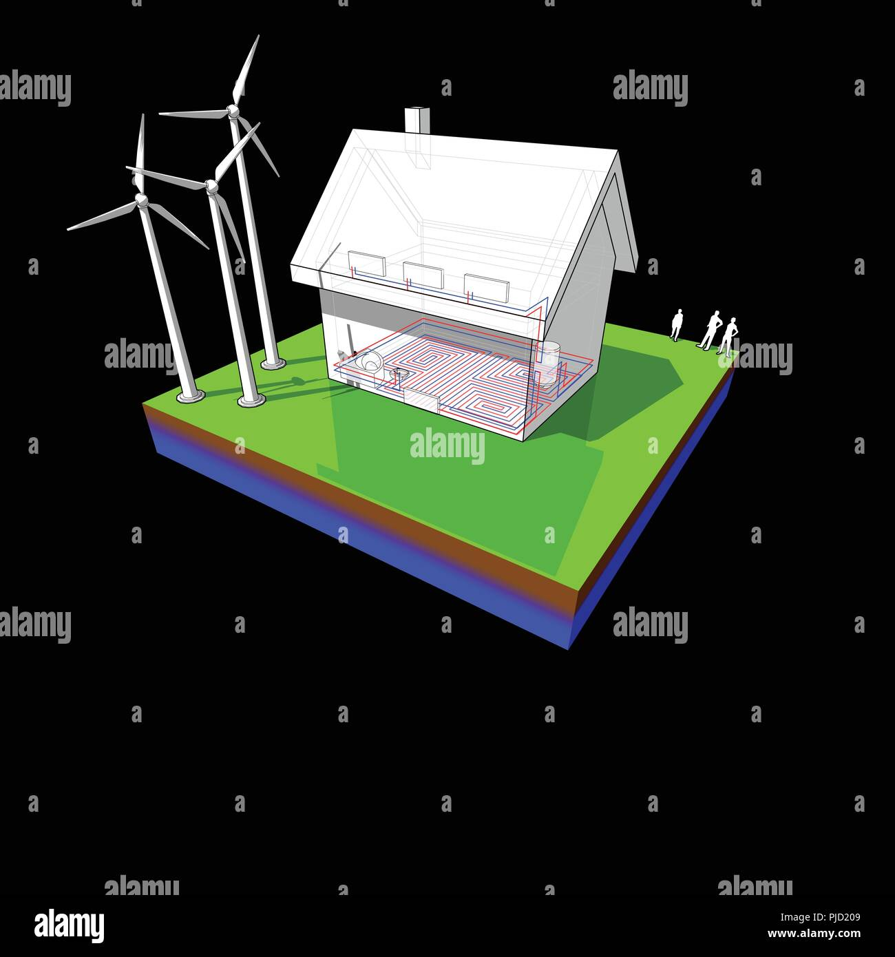 Diagram Of A Detached House With Floor Heating On The Ground Wind Turbines And Radiators First As Source For Electric Energy