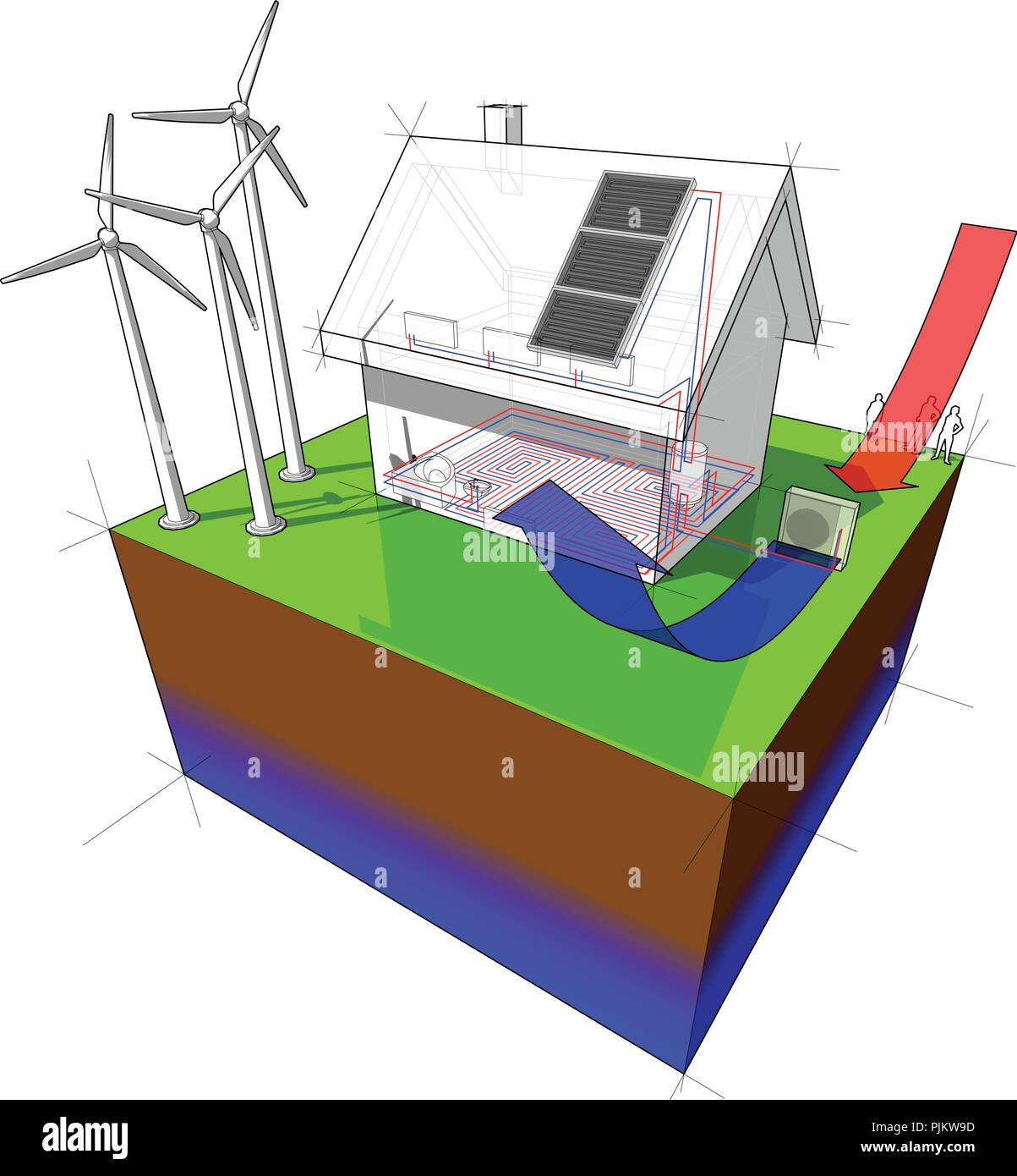 Detached House With Air Source Heat Pump And Wind Turbines Solar Power Turbine Diagram Panels