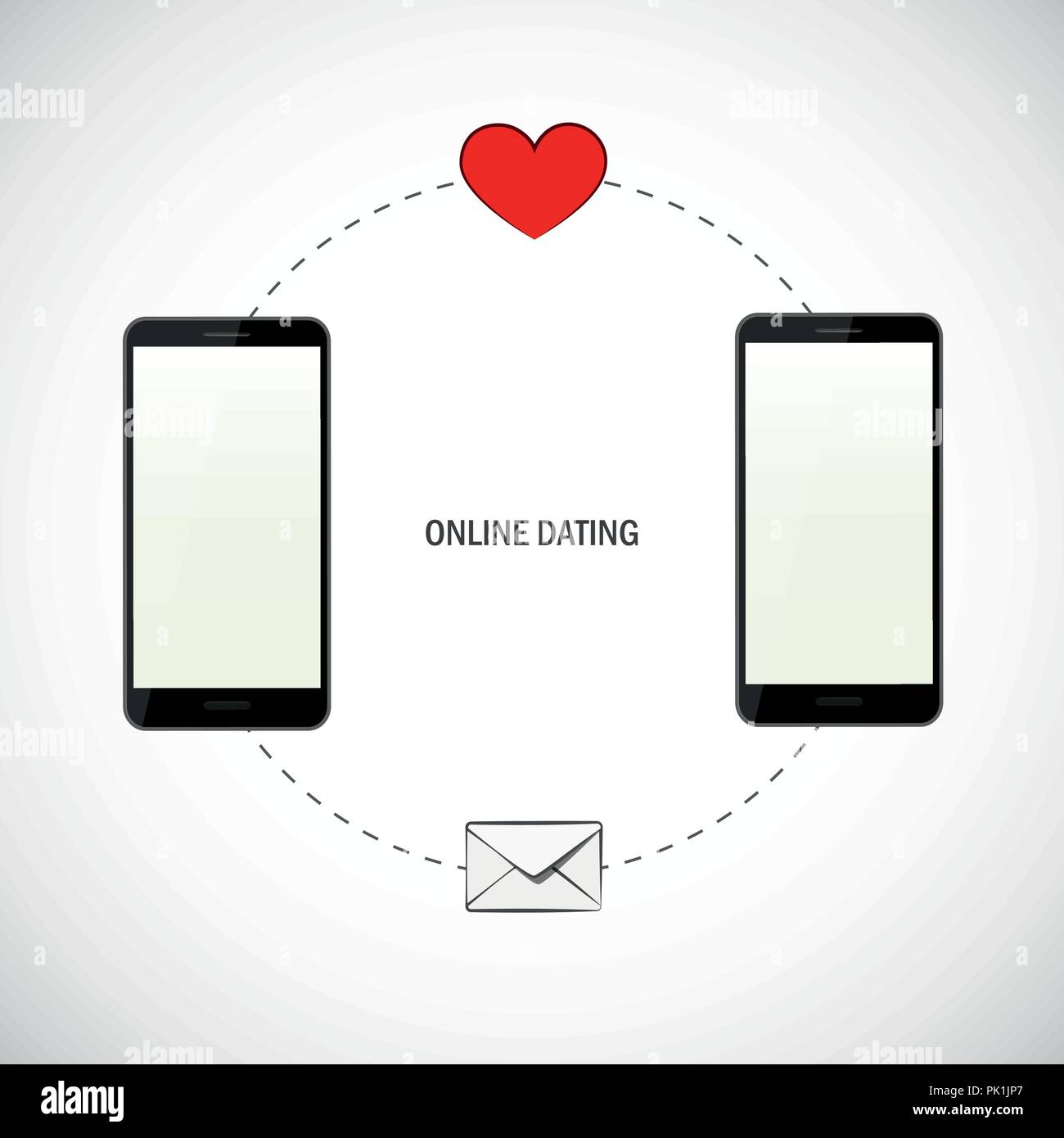 dating sites codes