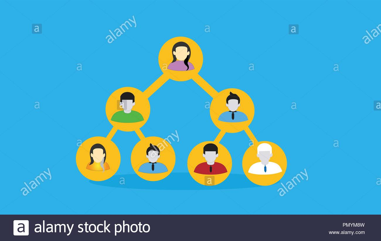 Team members displayed in different level of hierarchy. - Stock Vector