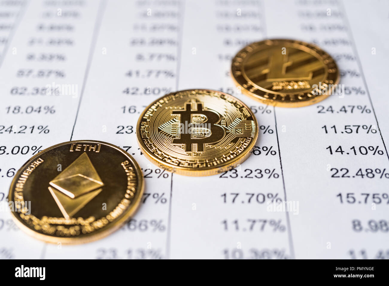 Gold physical Bitcoin, Litecoin and Ethereum coins on