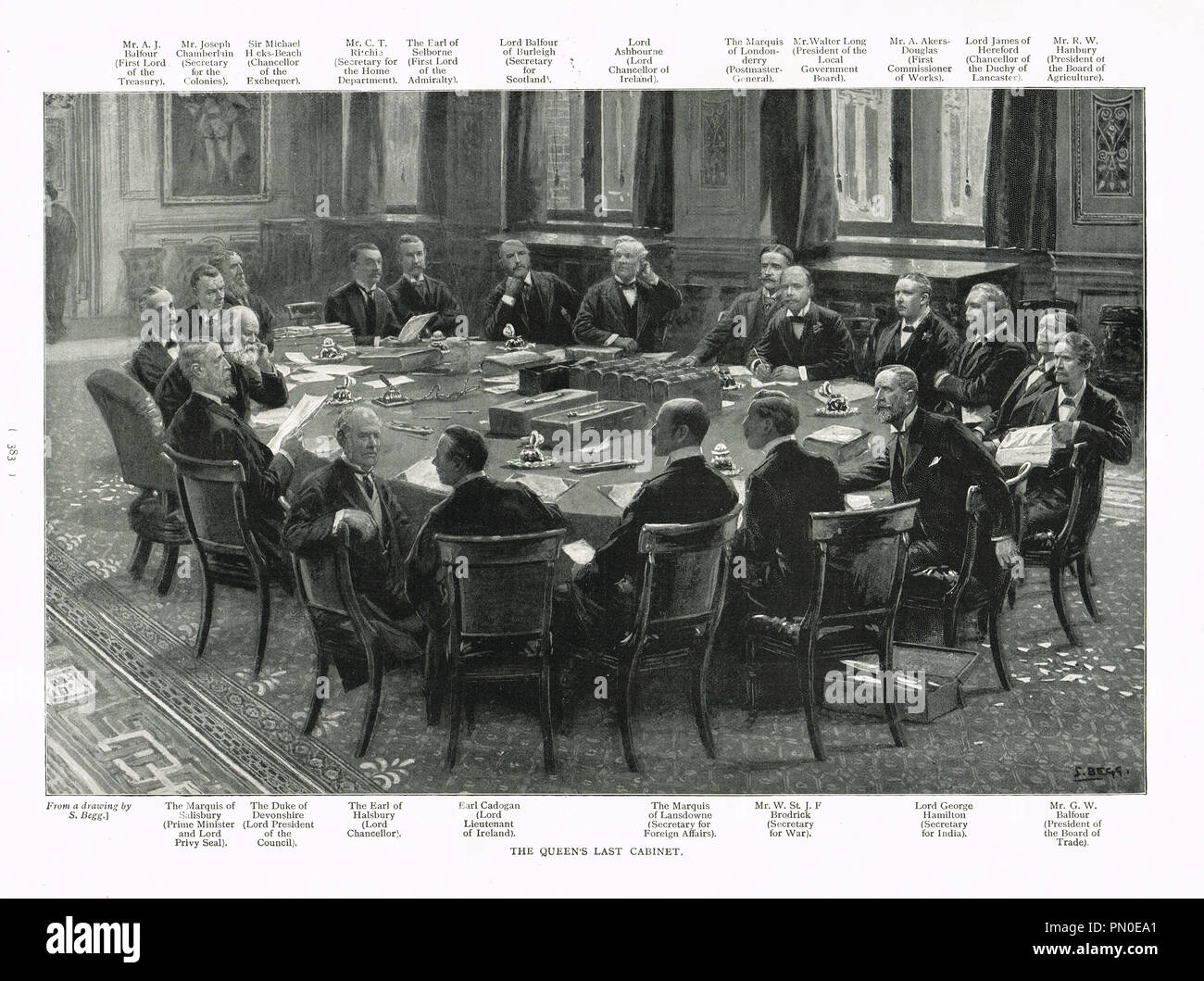 Queen Victoria's last Cabinet with Robert Gascoyne-Cecil, Marquis of Salisbury as Prime Minister - Stock Image