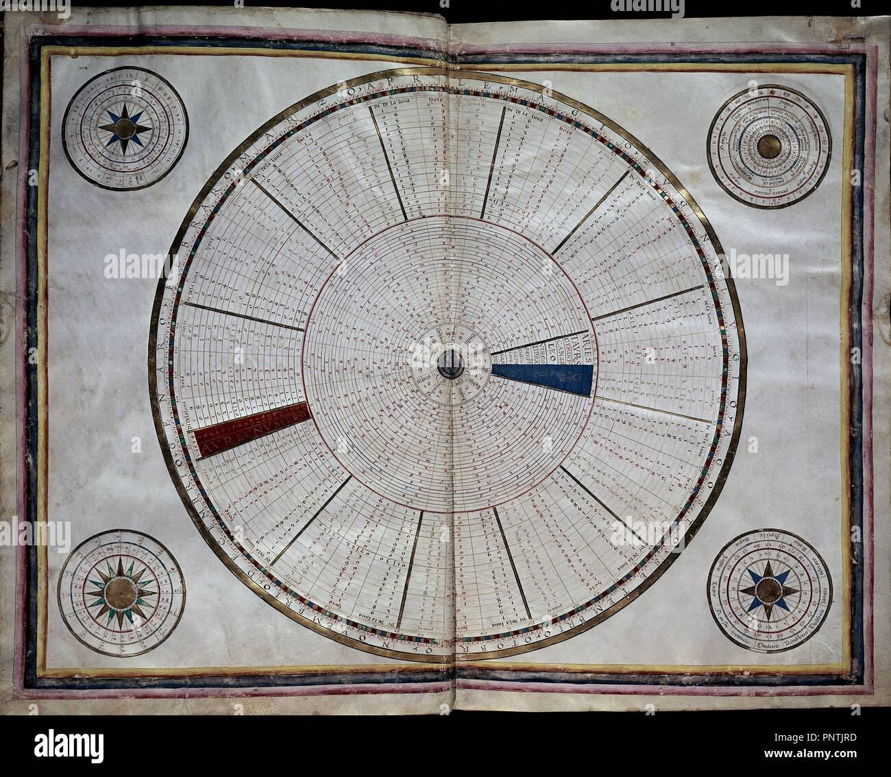 Calendario Zodiacal.Calendario Esferico Zodiacal S Xvi Location Museo Naval