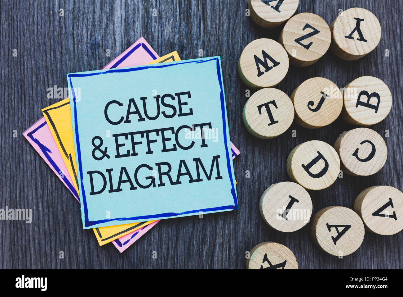 Handwriting text Cause and Effect Diagram. Concept meaning Visualization tool to categorize potential causes Black wooden deck written sticky note bes Stock Photo