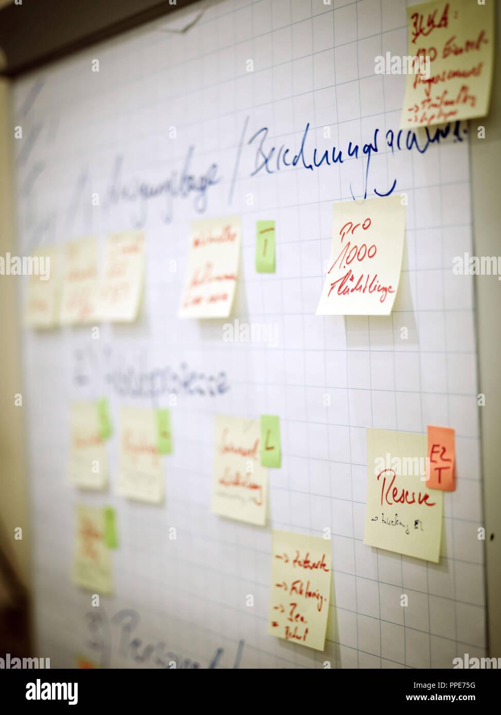 Flipchart in the situation room of the ?Coordinating Staff Asylum and Security? (?Koordinierungsstab Asyl und Sicherheit?) at Odeonsplatz 3. - Stock Image