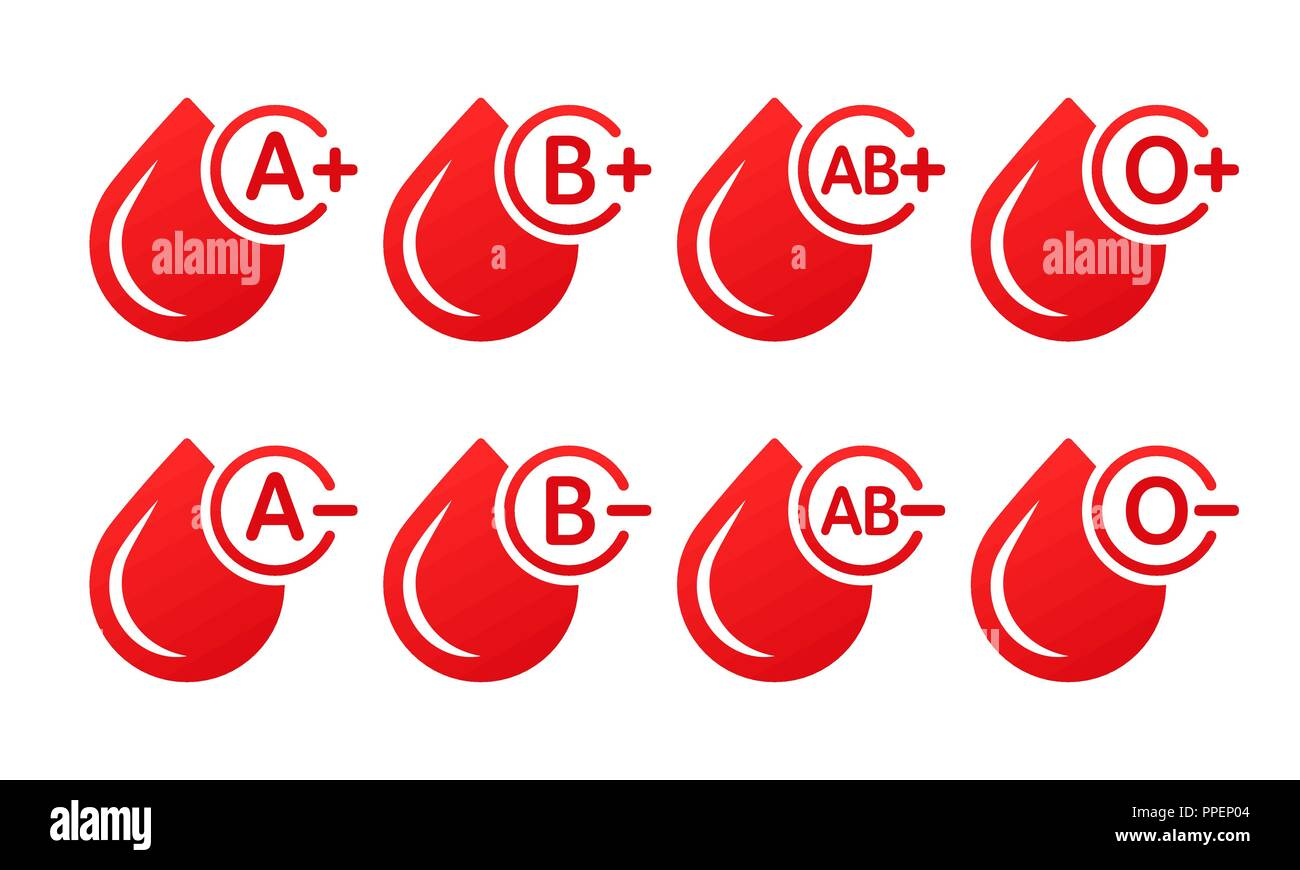 Blood group vector icons isolated on white background. Drops of blood with blood type. Donation blood - Stock Image