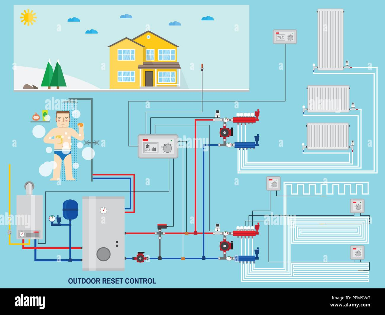 Floor Heating System Stock Photos & Floor Heating System Stock ...
