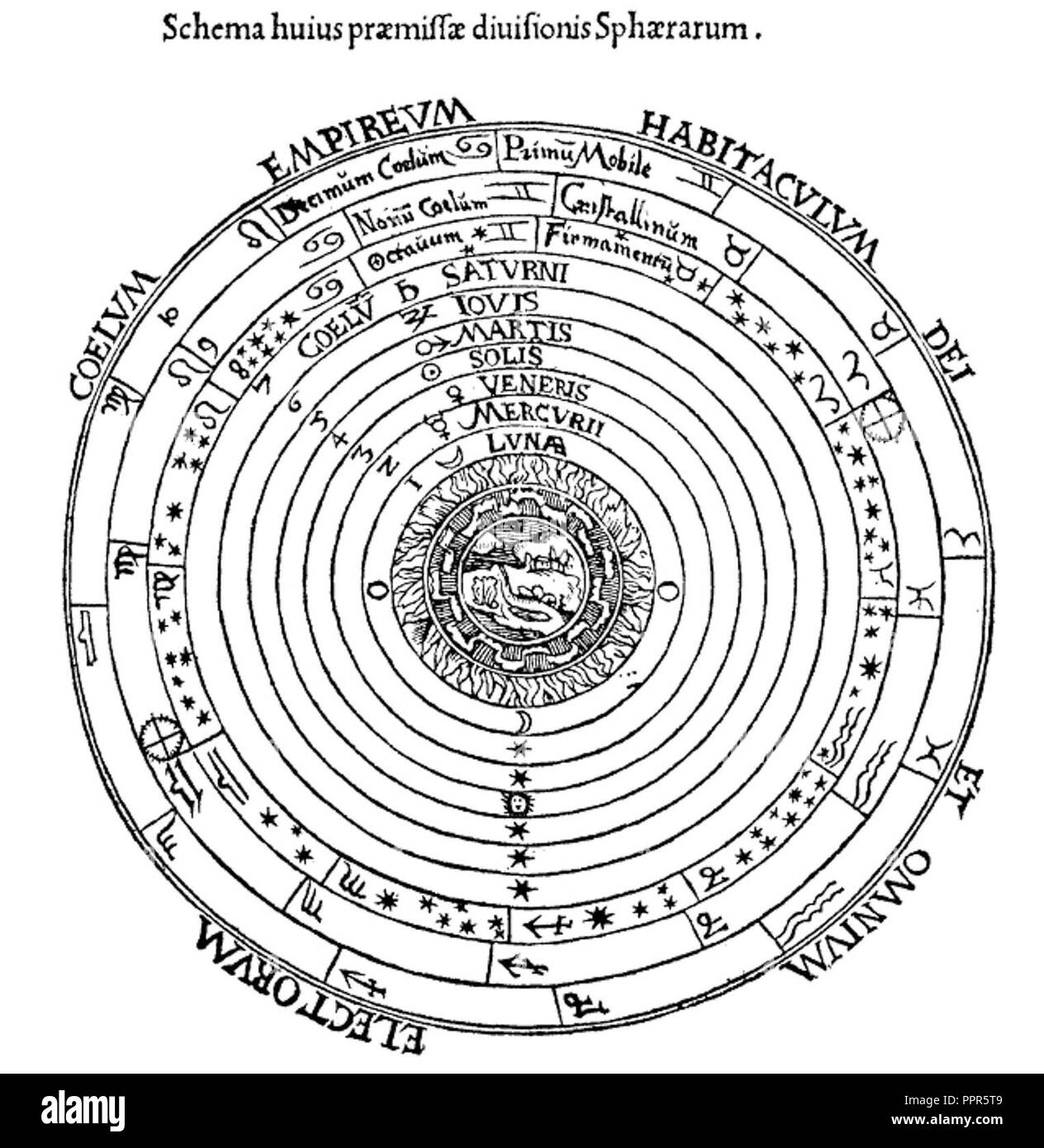 Peter Apian's geocentric cosmology from Cosmographia, 1524 Stock Photo