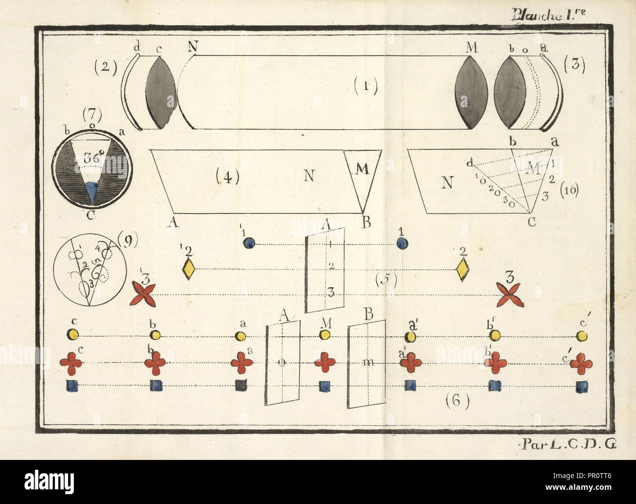 Disassembled kaleidoscope, pl. 1, Mémoire sur la construction et la théorie du symétrisateur lunette connue sous les - Stock Image
