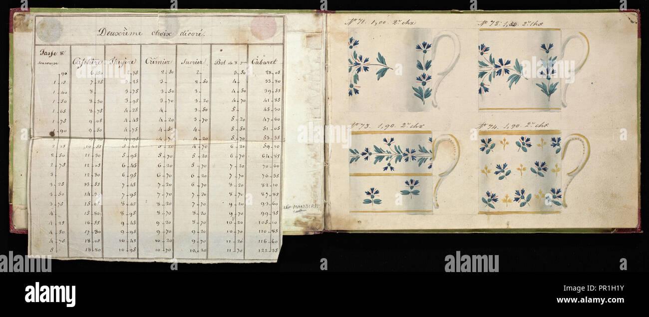 honoré porcelain sample catalog honoré firm 19th century