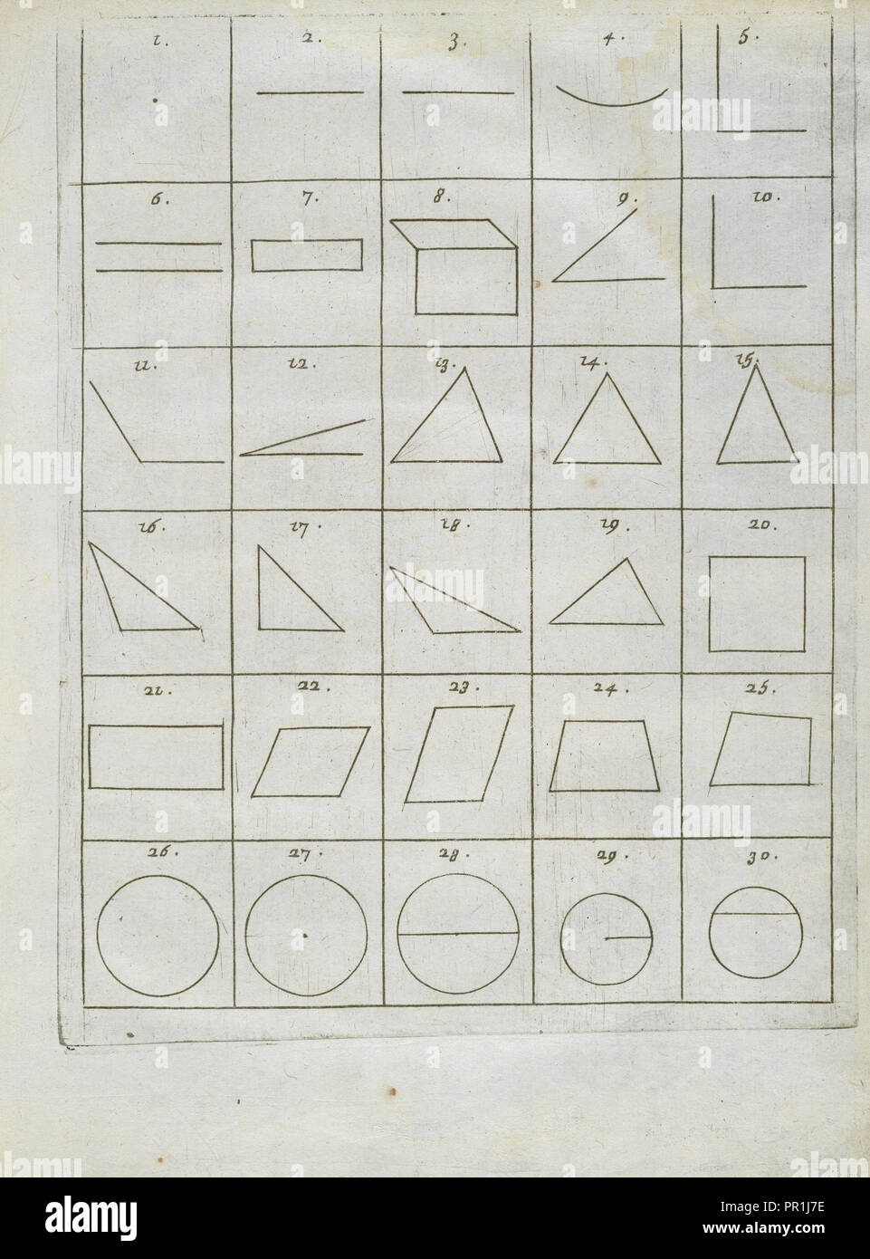 Geometrical forms, L'architecture navale, Dassié, F., Engraving, 1677 - Stock Image