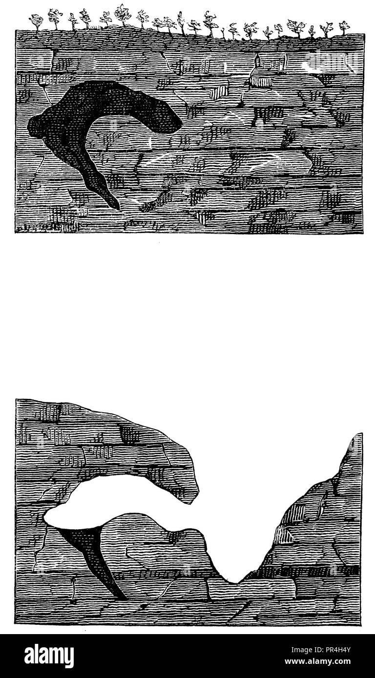 section of a sound in the coal limestone before the leaching of the valley (above). Average of a grotto in the coal limestone (below),   1874 - Stock Image