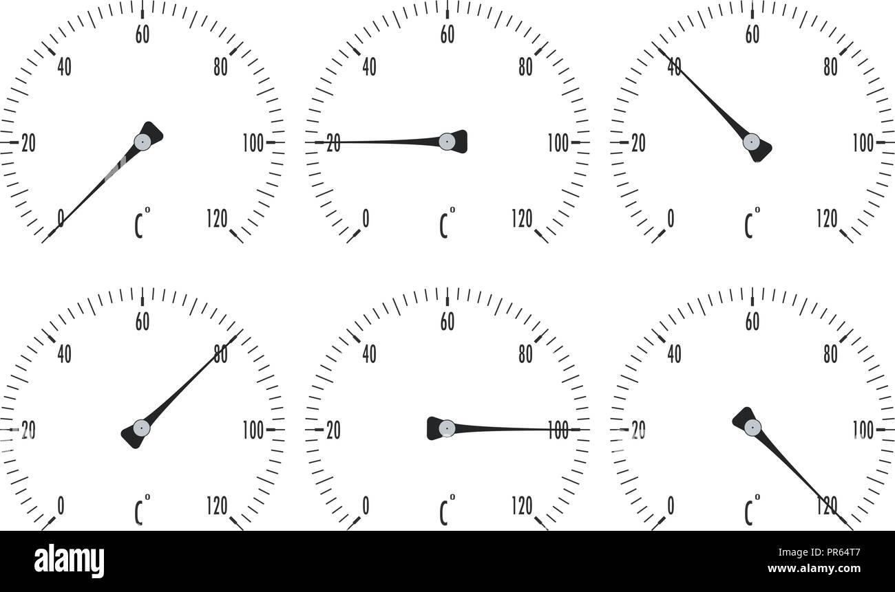 Temperature scales - Stock Image