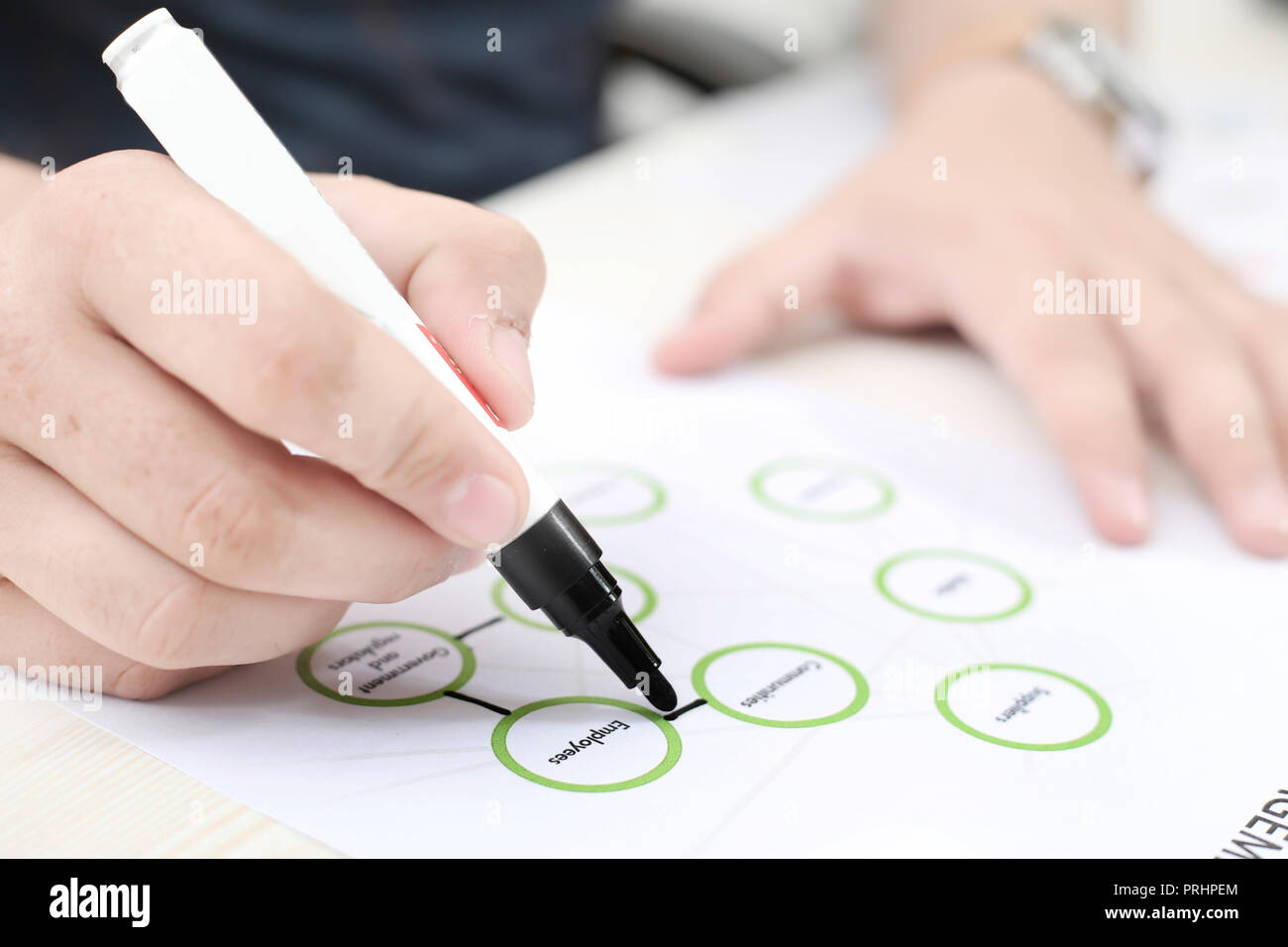 Employment Info chart cross checking with marker. - Stock Image