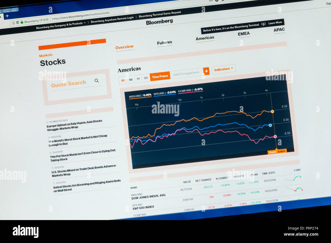 Home page of the Bloomberg website showing Stocks graph. - Stock Image