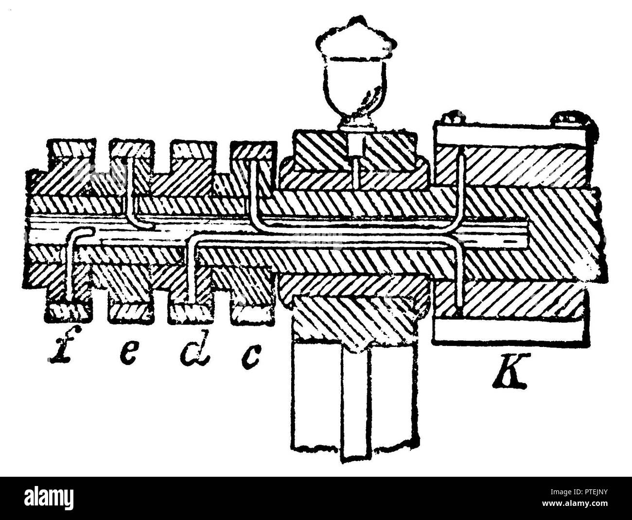 Dc Generator Stock Photos & Dc Generator Stock Images - Alamy
