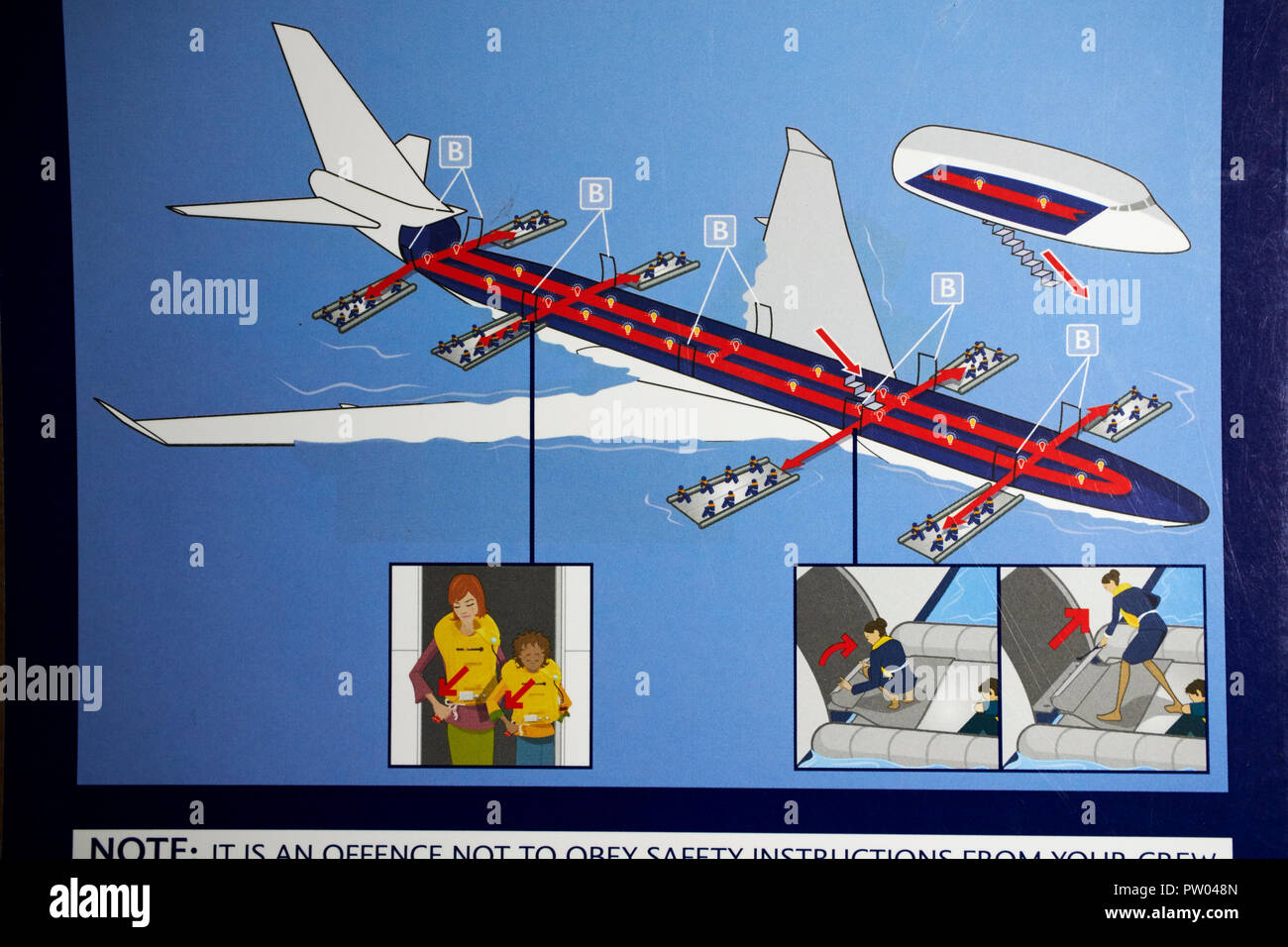 landing on water emergency exit slide location Safety on Board british airways flight safety card information - Stock Image