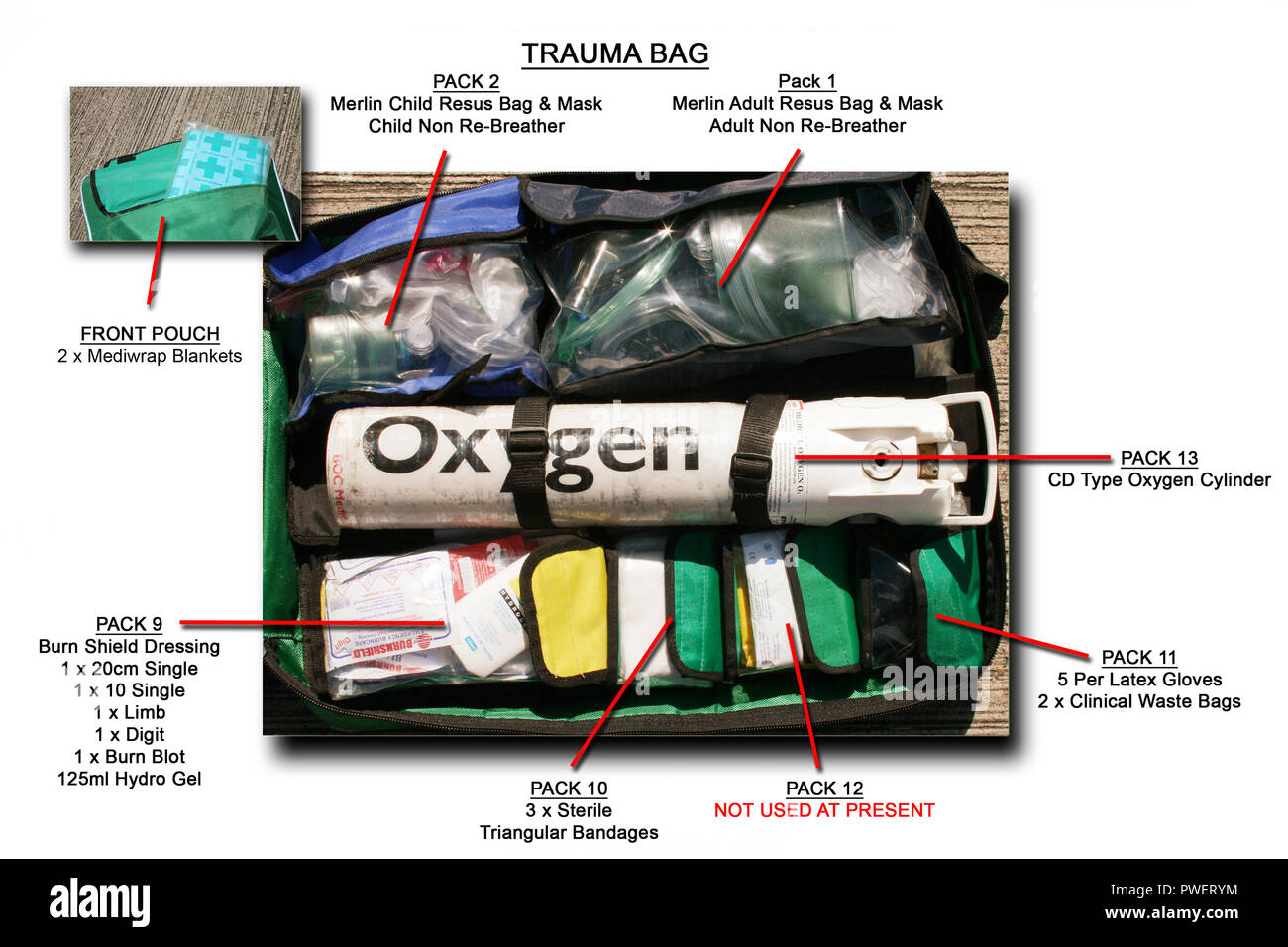 Doctor With First Aid Bag Stock Photos Pouch Wiring Diagram Emergency Trauma Image
