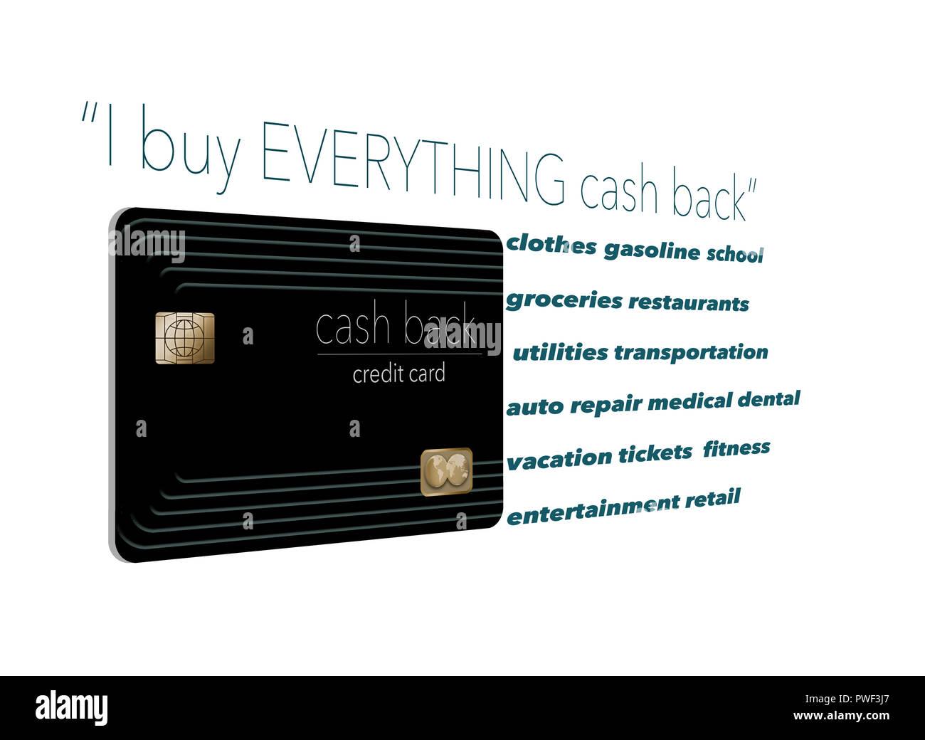 Cash back pw скидки на услуги