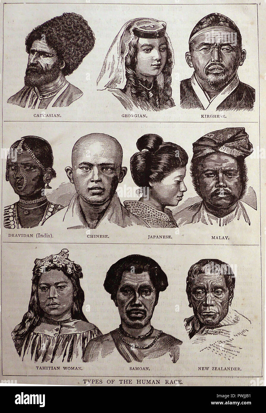 Facial features of the racial types of the human race, from Harmsworth Illustrated History of the World Circa, 1908 - Stock Image