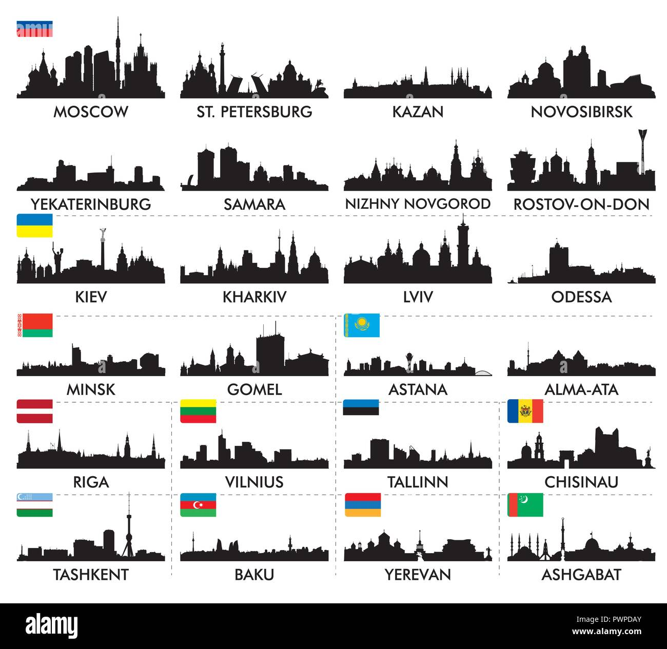 City skyline eastern and northern Europe and Central Asia vector illustration - Stock Vector