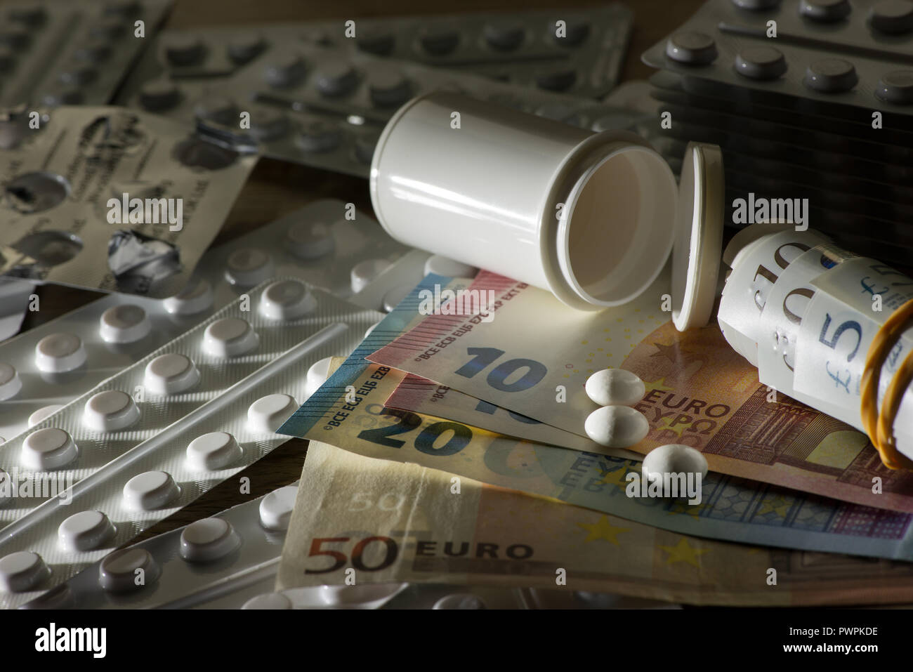 Money Sterling or Euros paid for prescription only medical