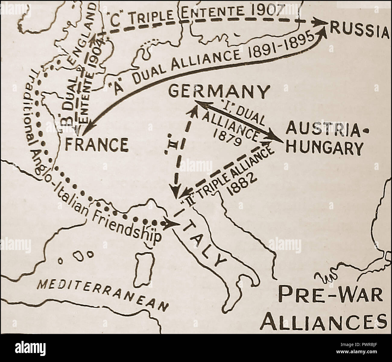 what countries were in the triple alliance