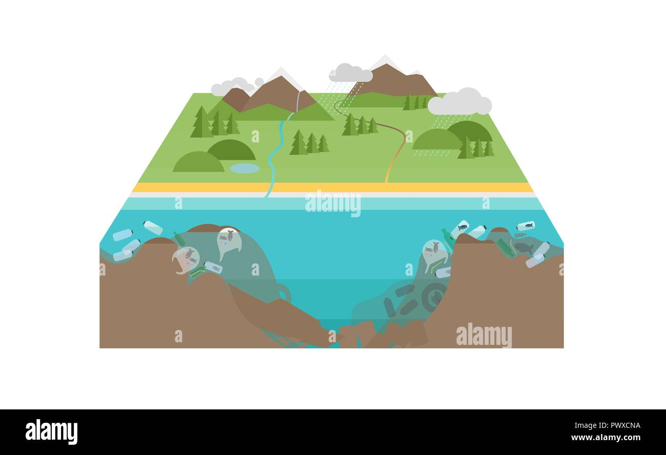 Plastic Pollution of Ocean. 3D Landscape Model with Plastic Bottles and other Waste Floating in Water. Designed as a part of infographic, brochure etc Stock Vector