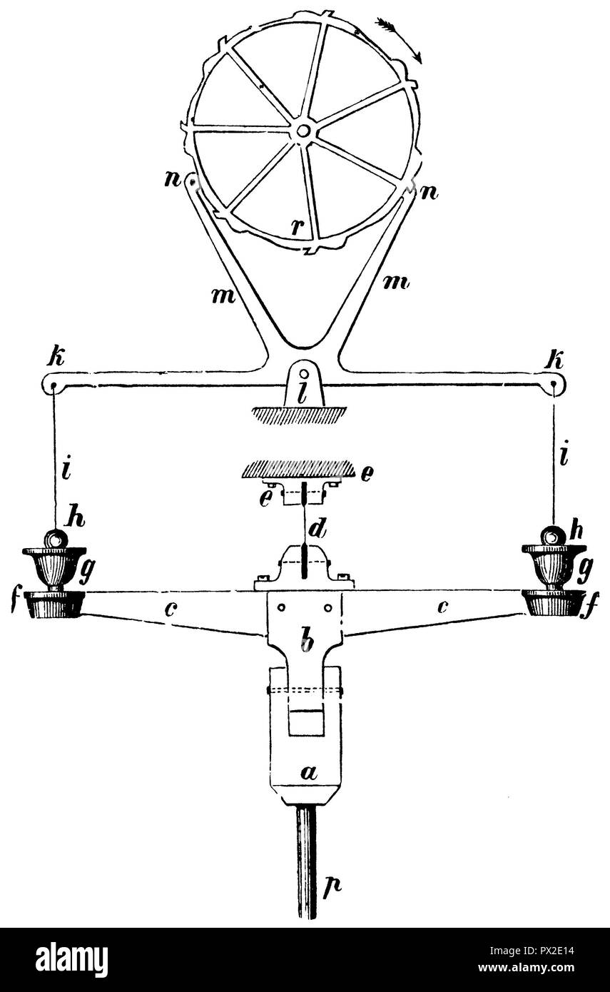 free inhibition with constant force for pendulum clocks,