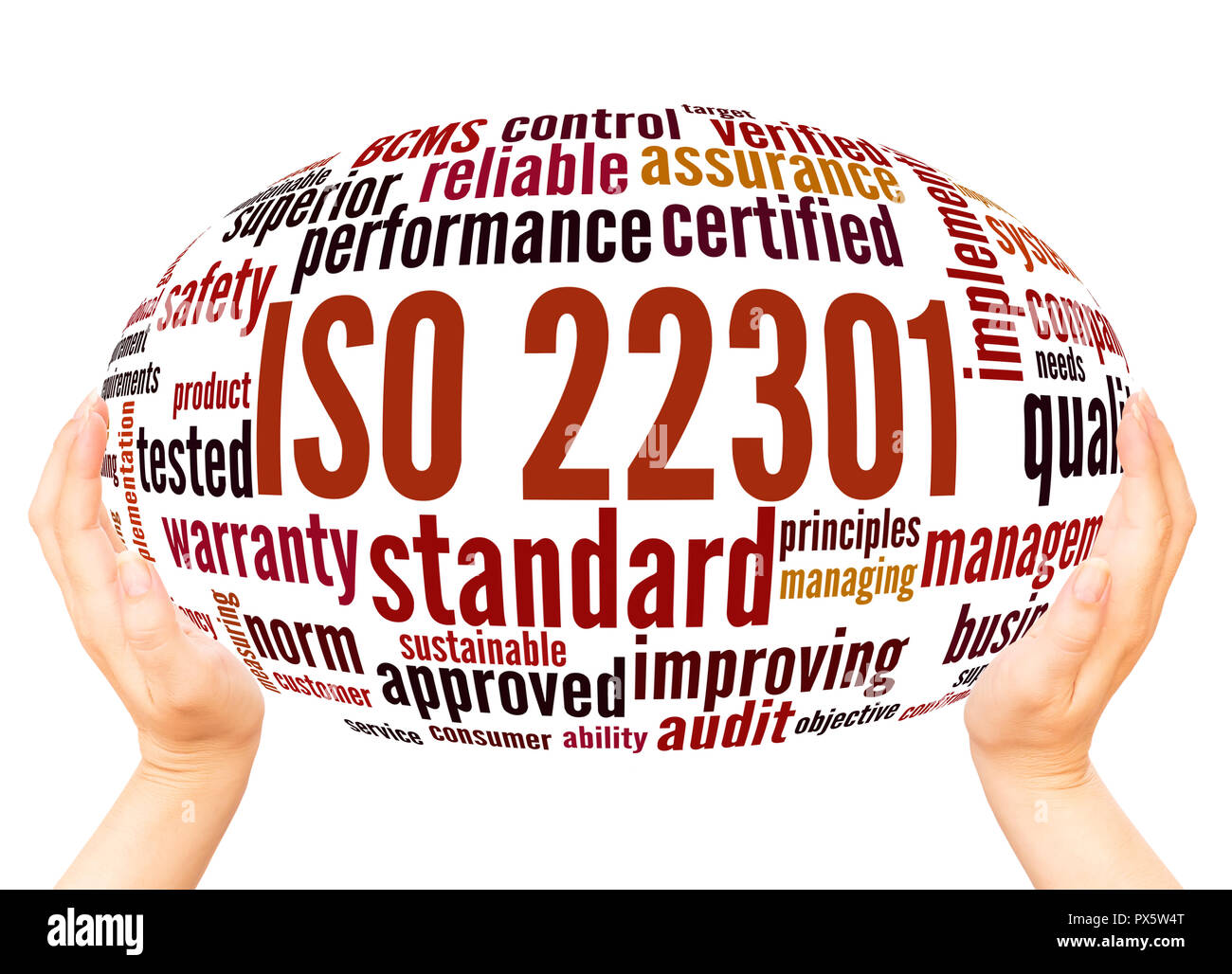 Iso 22301 Business Continuity Management Word Cloud Hand Sphere