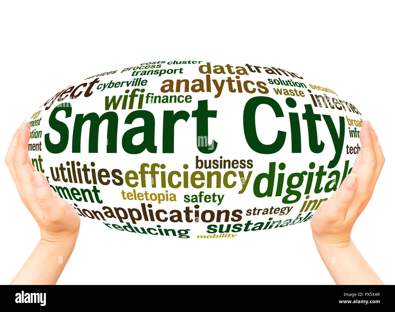 Smart City word cloud hand sphere concept on white background. - Stock Image