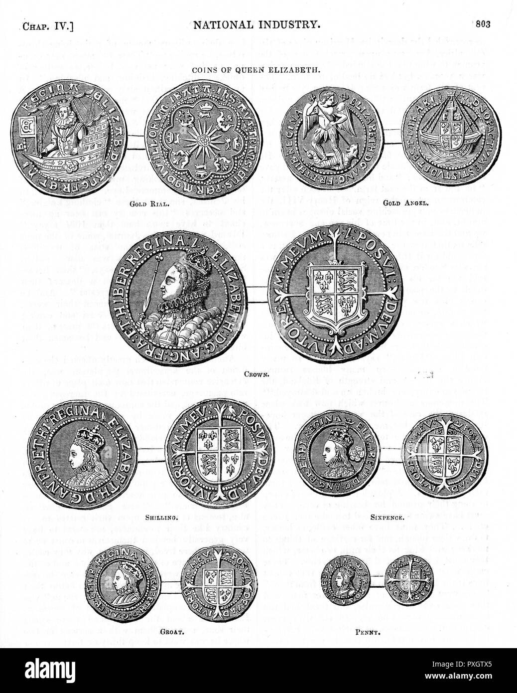 A selection of British coinage dating from Queen Elizabeth's reign. These include a Gold Rial, Gold Angel, Crown, Shilling, Sixpence, Groat and Penny.     Date: 16th Century - Stock Image