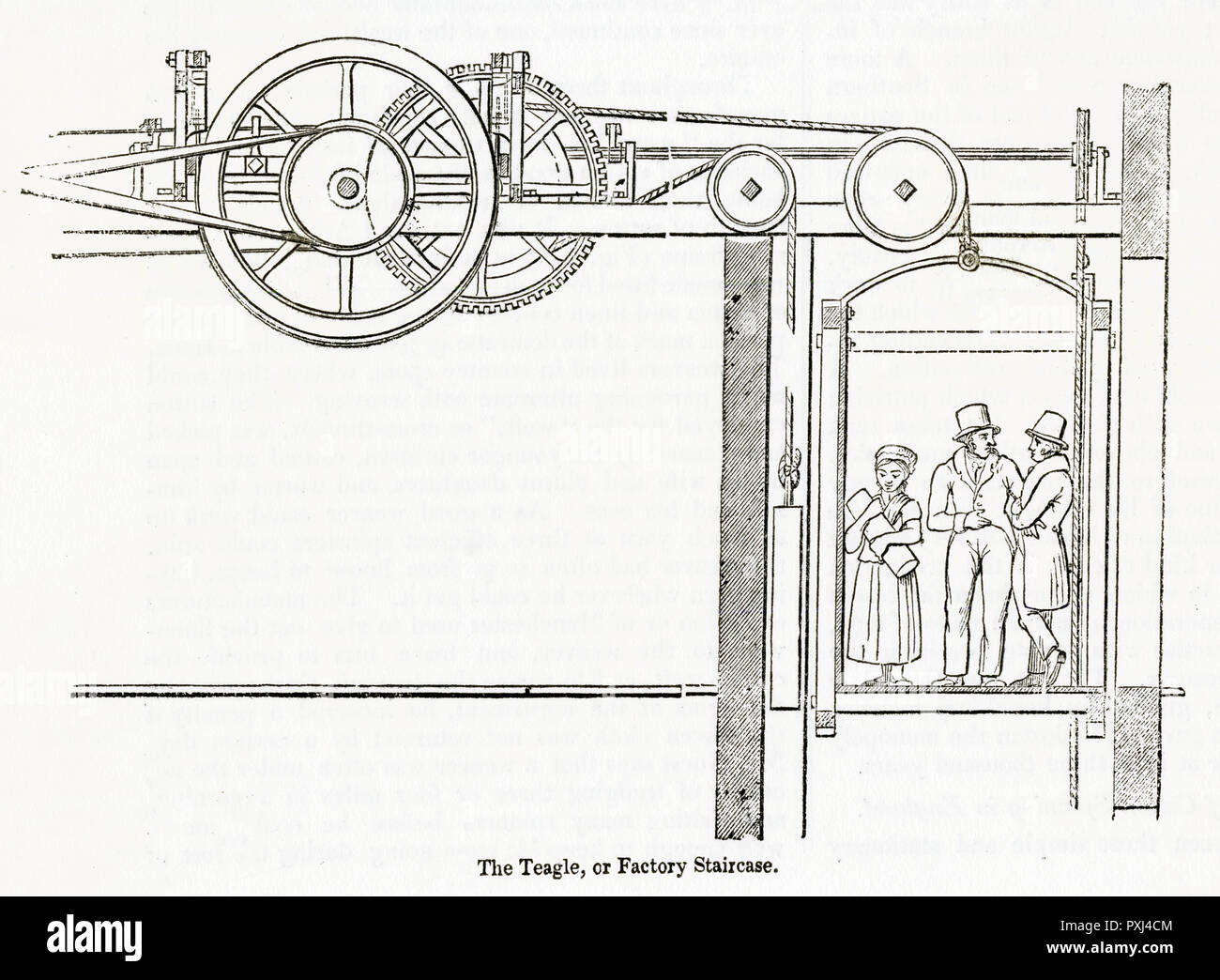 A 'teagle' used in the cotton mills of Lancashire to facilitate passage from one level to another      Date: circa 1850 - Stock Image