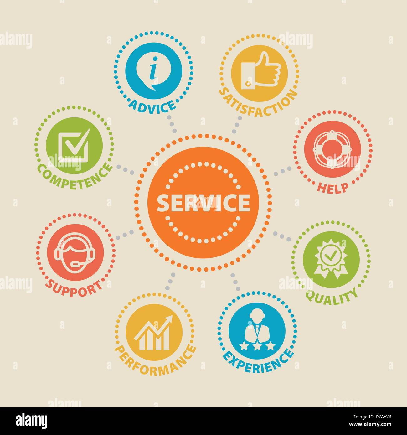 SERVICE Concept with icons and signs - Stock Vector