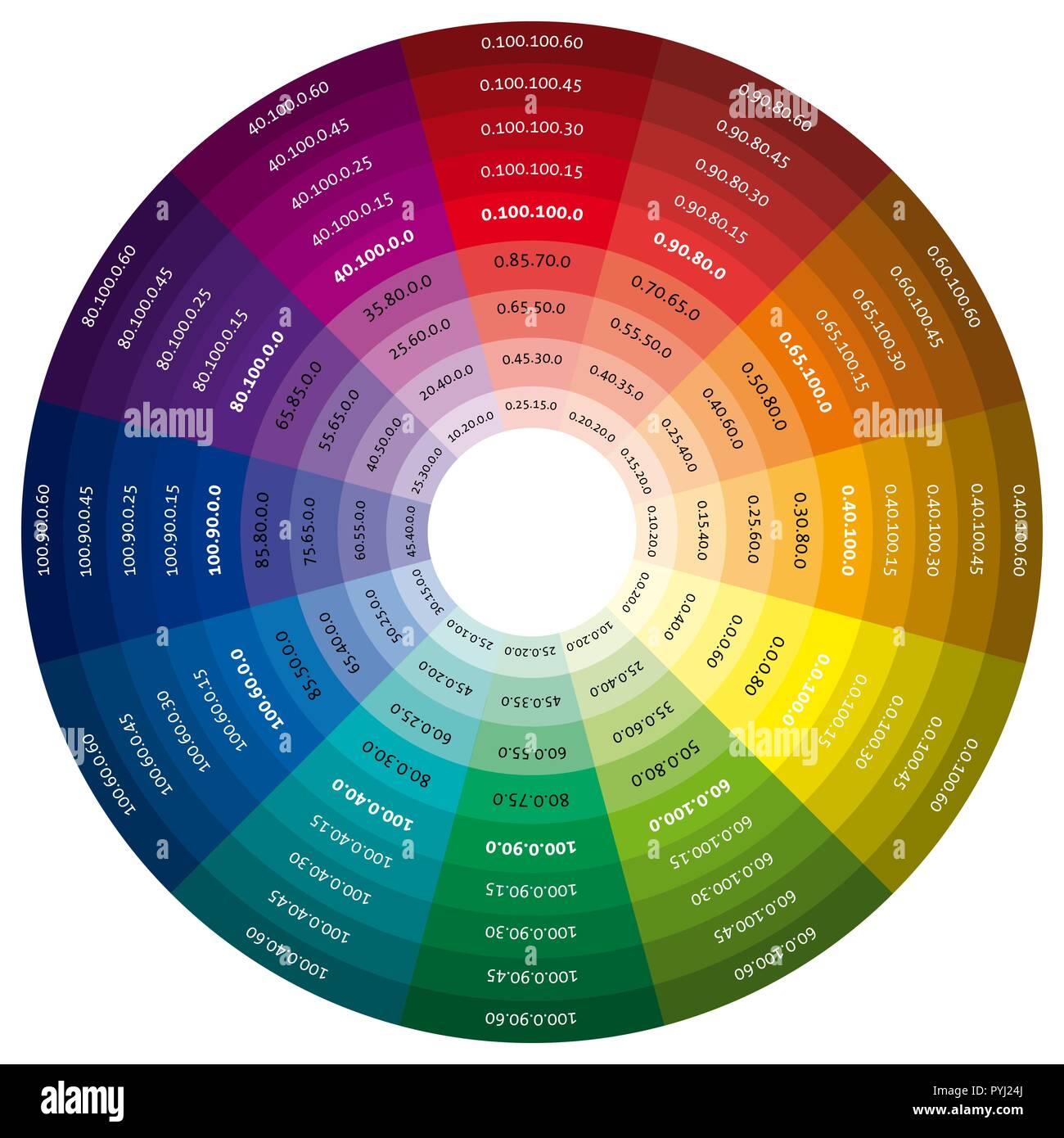 Color Wheel Vector Template For Design Stock Vector Art