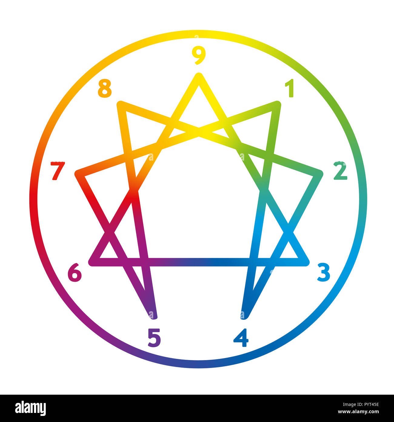 Enneagram of Personality. Sign, logo, pictogram with nine numbers, ring and typical structured figure. Rainbow gradient colored  illustration. - Stock Image
