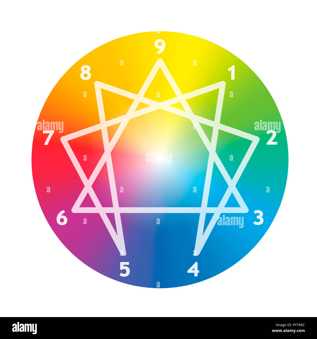 Enneagram Of Personality Symbol With 9 Individual Types Of Characteristic Role Rainbow Colored Circle