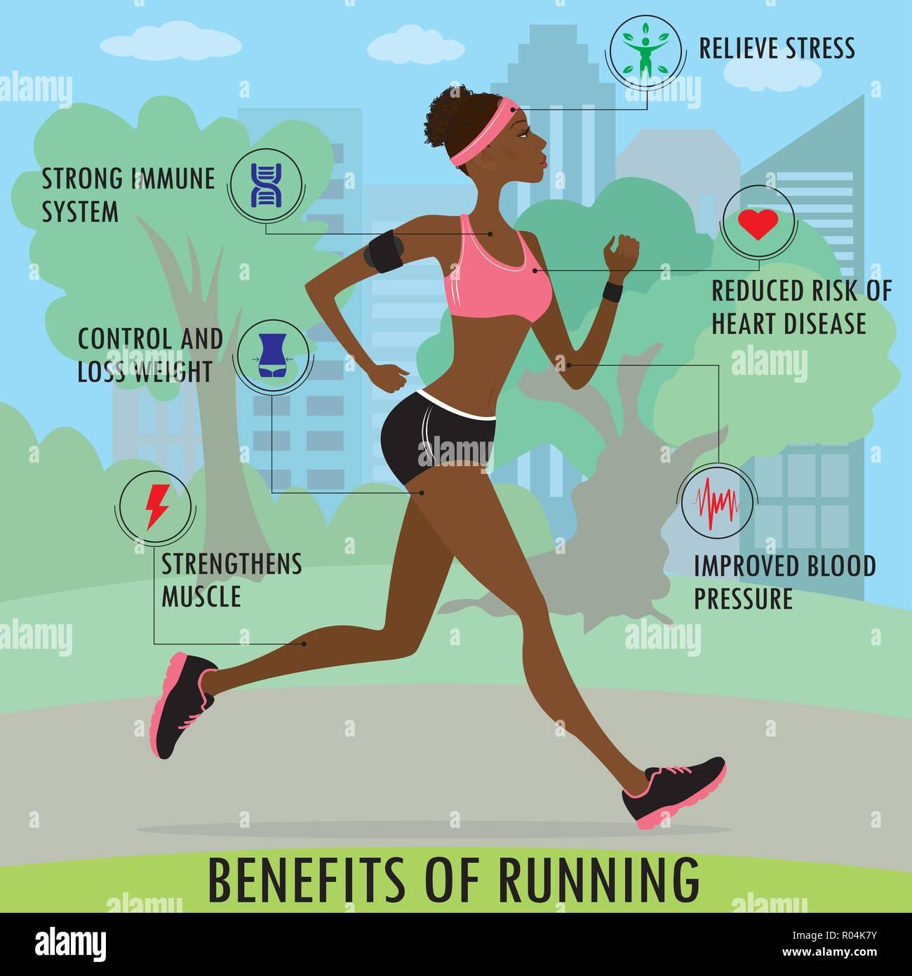 benefits of running, slim woman jogging in the park, fitness cartoon vector illustration - Stock Vector