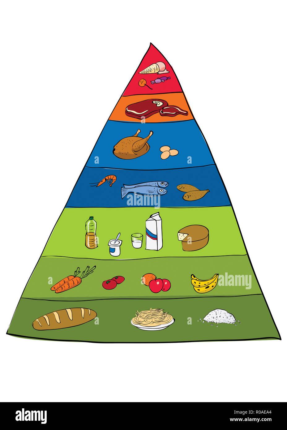 native american food pyramid