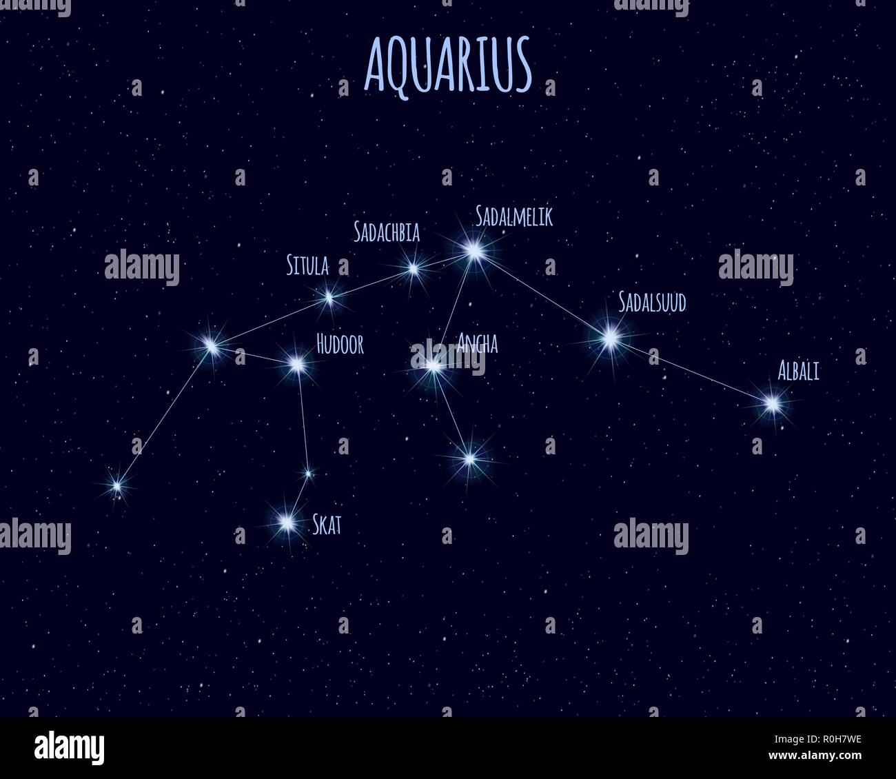 Aquarius constellation, vector illustration with the names of basic stars against the starry sky - Stock Image