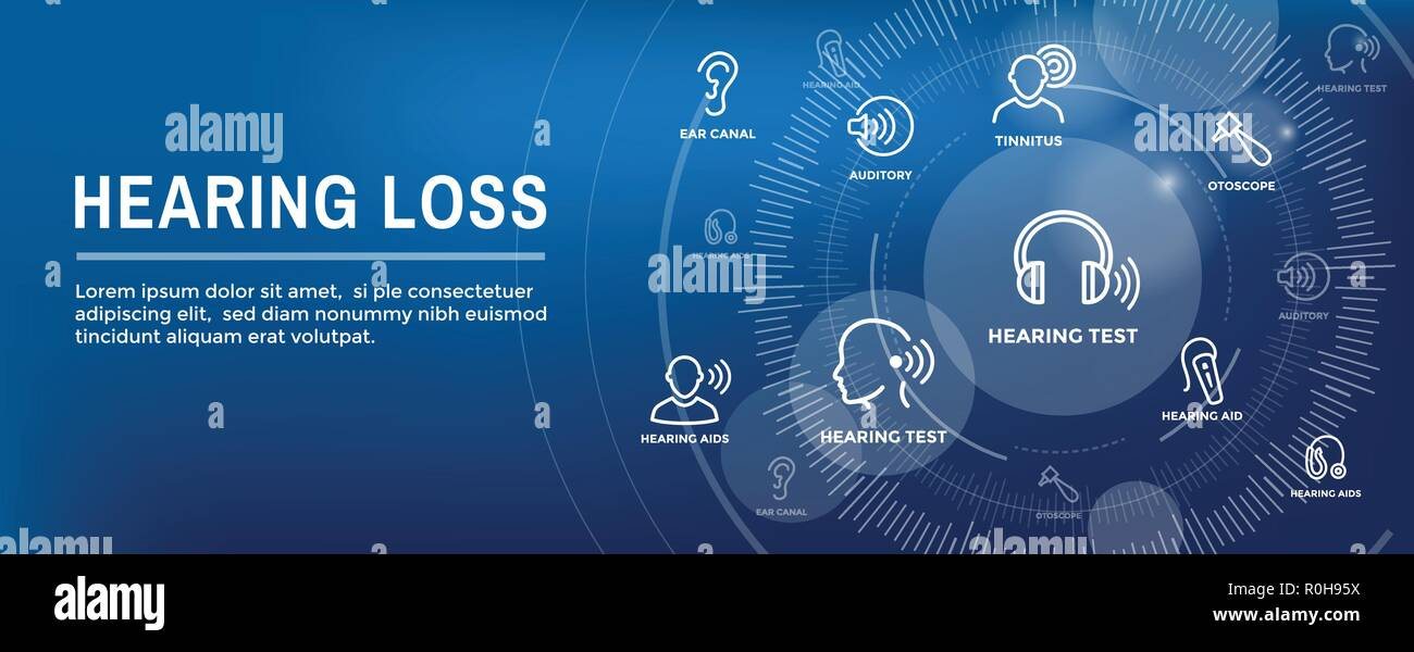 Hearing Aid / loss Web Header Banner with Sound Wave Images Set - Stock Image