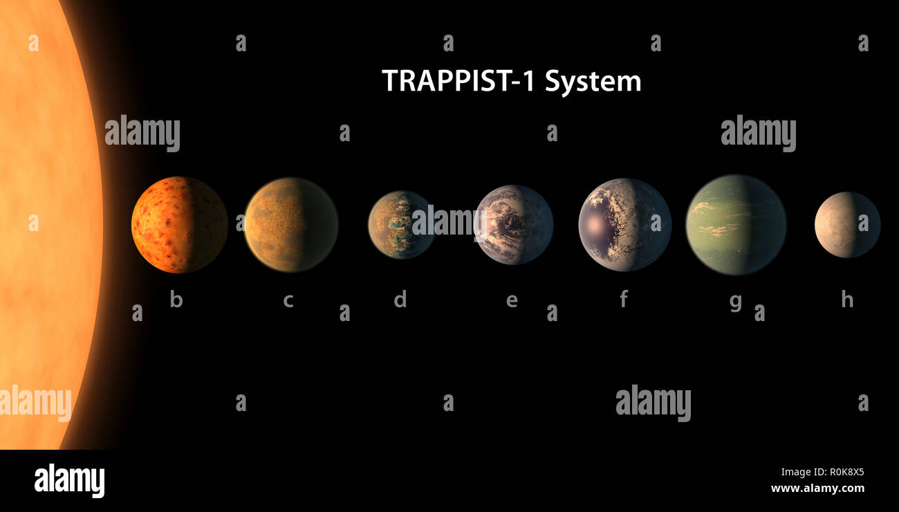 An artist's illustration of what TRAPPIST-1's seven planets might look like. - Stock Image